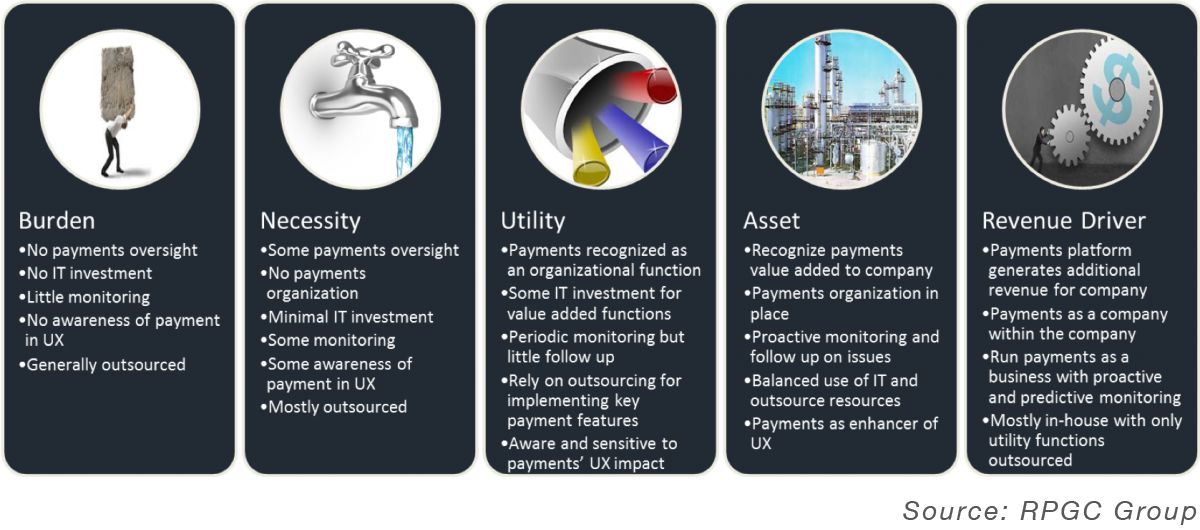 Company_Payment_Stages_2